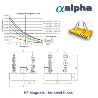 <a href=/images/PRODUCTS/hookattachments/EPMSlabs.pdf>EP Magnets for Slabs PDF</a>