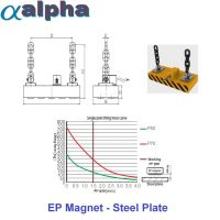 <a href=/images/PRODUCTS/hookattachments/EPMSteelPlate.pdf>Steel Plate EPM PDF</a>